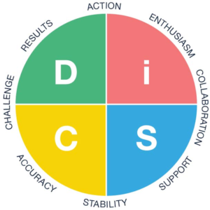 Disc workplace circle.